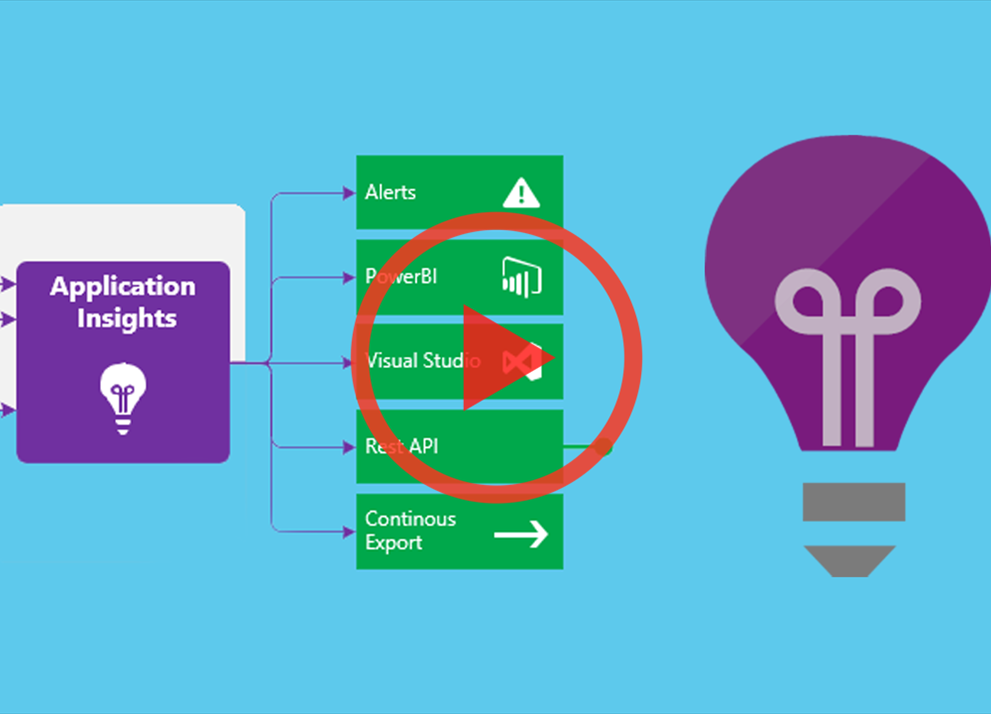 [Video] Introducción a Application Insights